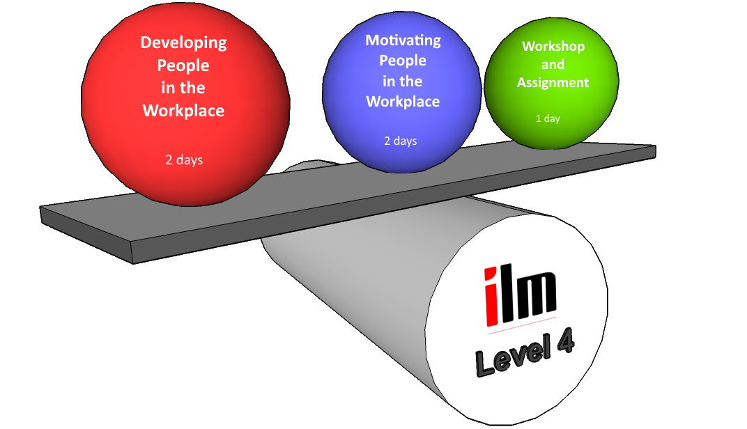 benchmark ilm level 3 leadership Ilm level 3 leadership and management having strong and talented leadership is essential to the success of the business it enables you to get the best out of your teams and encourages their development which can only lead to higher productivity and can give you the edge over your competitors.